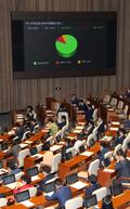 최저임금법 일부개정안 국회 본회의 통과