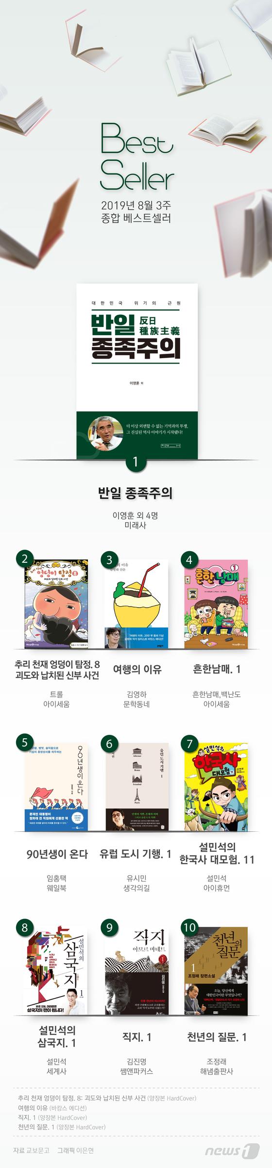 [그래픽뉴스] 8월 3주 종합 베스트셀러