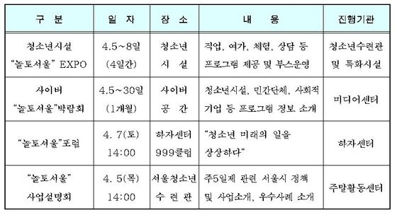 놀토 서울 엑스포