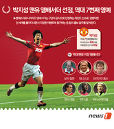박지성 맨유 엠버서더 선정…비유럽 출신 최초