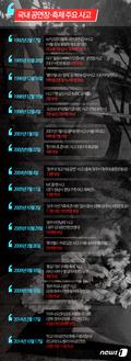 [그래픽뉴스] 국내 공연장·축제 주요 사고