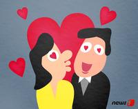 \'온라인\' 통한 연애·결혼…2030이 말한다