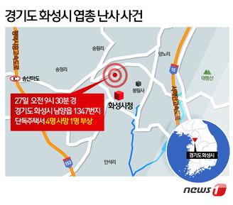 [그래픽뉴스] 경기 화성시 엽총난사 사건