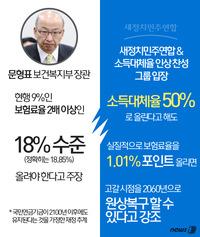 1%p와 2배…국민연금, 다른 시각 다른 해법