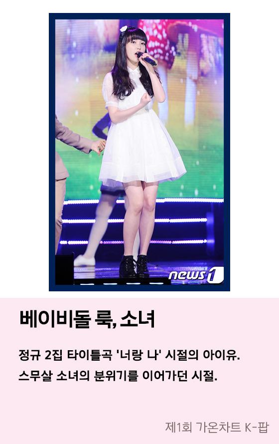 '국민 여동생' 아이유의 色다른 패션 변천사