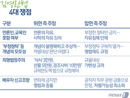 김영란법 운명은…헌재, 오늘 위헌여부 선고
