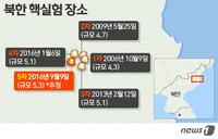8개월 만에 또다시 핵실험?…북한의 노림수는