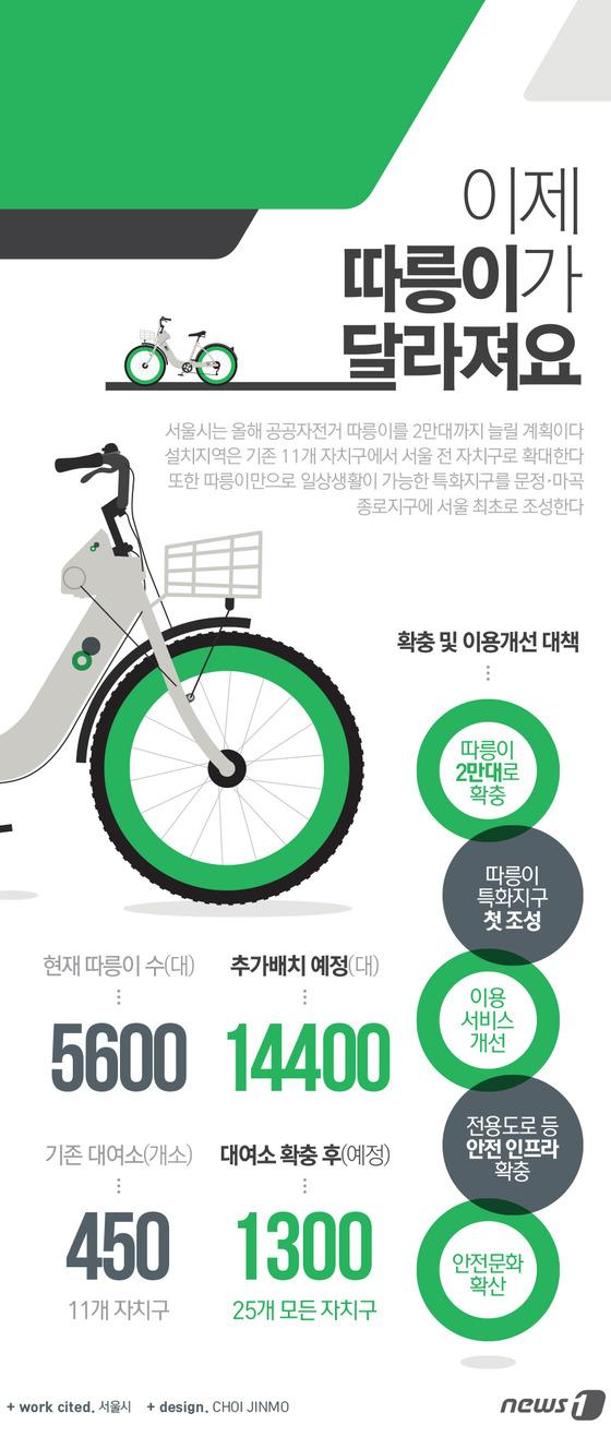 [그래픽뉴스]따릉이 확충 및 이용개선 대책