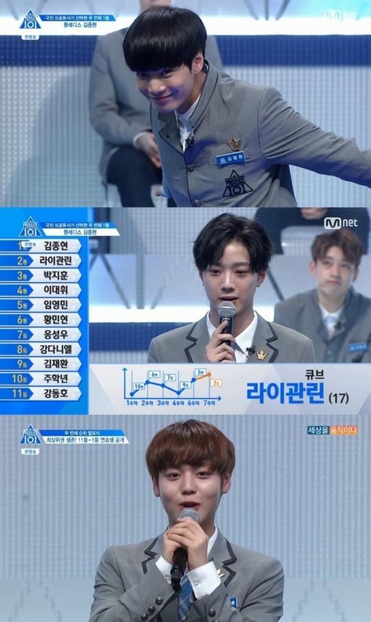 [N1★이슈] '프로듀스 101' 시즌2 순위…김종현 1위·박지훈 하락