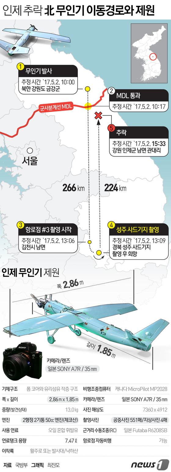 [그래픽뉴스]인제 추락 北무인기 이동경로와 제원
