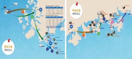 해수부, 해안누리길 테마노선으로 '이순신 길·장보고 길