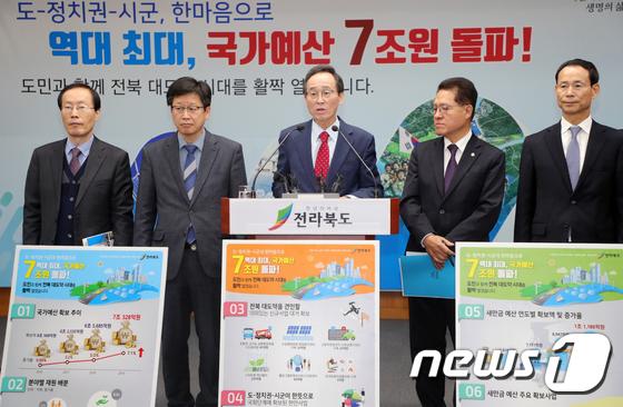 2019 전북도 예산 7조 돌파, 새만금 예산도 1조 돌파