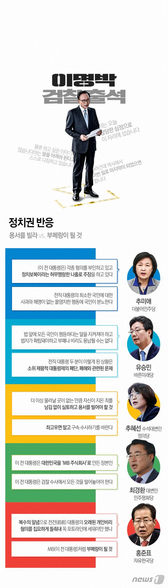 [그래픽뉴스]이명박 출석, 정치권 \'용서 빌라\'vs\'부메랑 될것\'