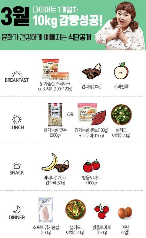 10kg 감량 홍윤화, 닭가슴살 애용해 다이어트 효과 '톡톡'