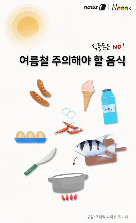 [카드뉴스][건강N쿡] 식중독은 NO! 여름철 주의해야 할 음식