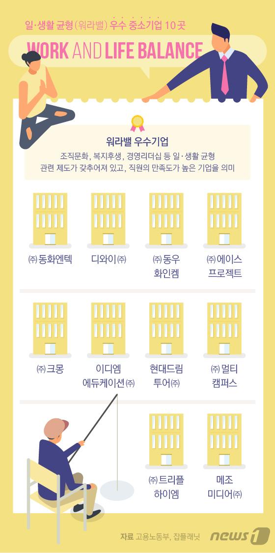 [그래픽뉴스] 워라밸 우수 중소기업 10곳