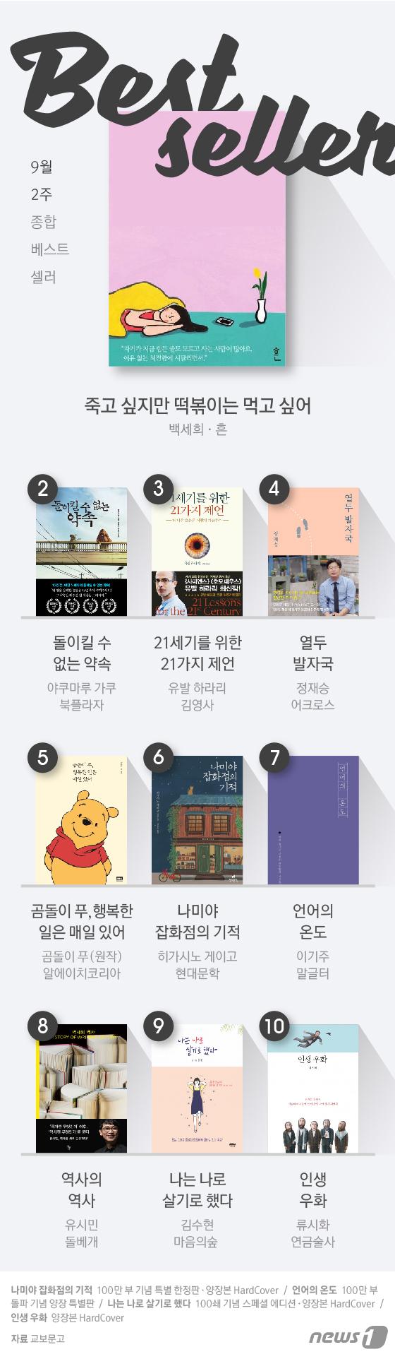 [그래픽뉴스] 2018년 9월 2주 베스트셀러