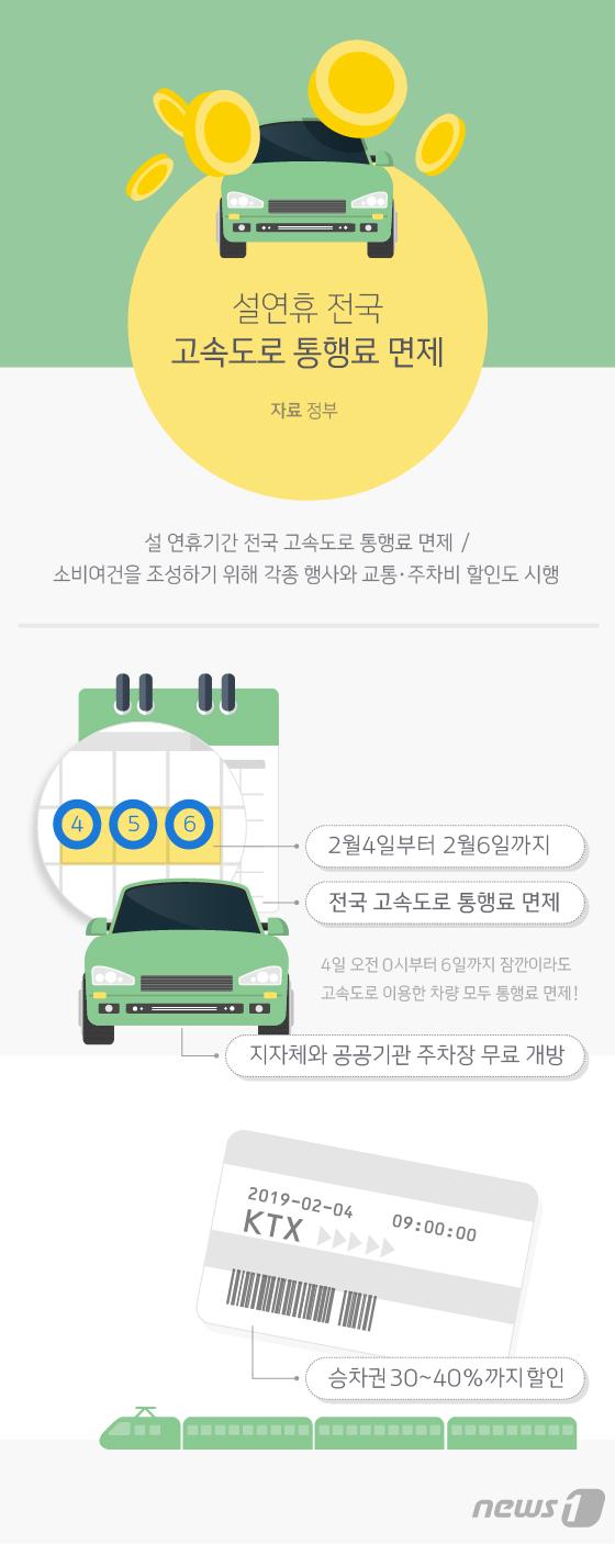 [그래픽뉴스] 설연휴 전국 고속도로 통행료 면제