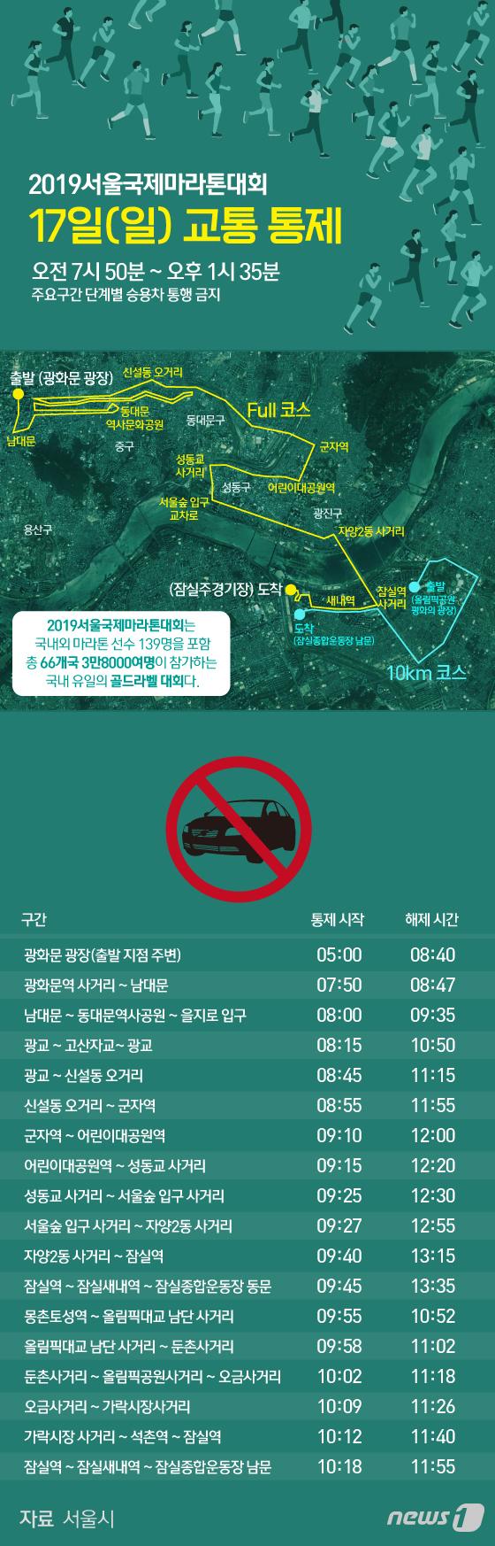 [그래픽뉴스] 3월 17일(일) 서울국제마라톤대회 교통 통제