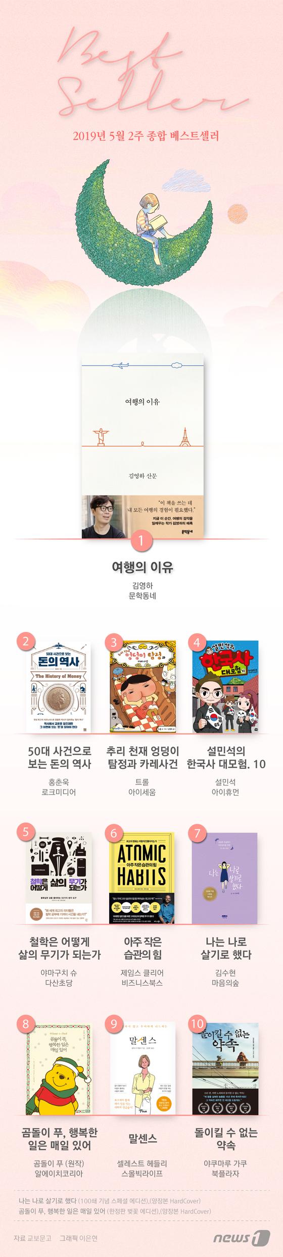 [그래픽뉴스] 5월 2주 베스트셀러