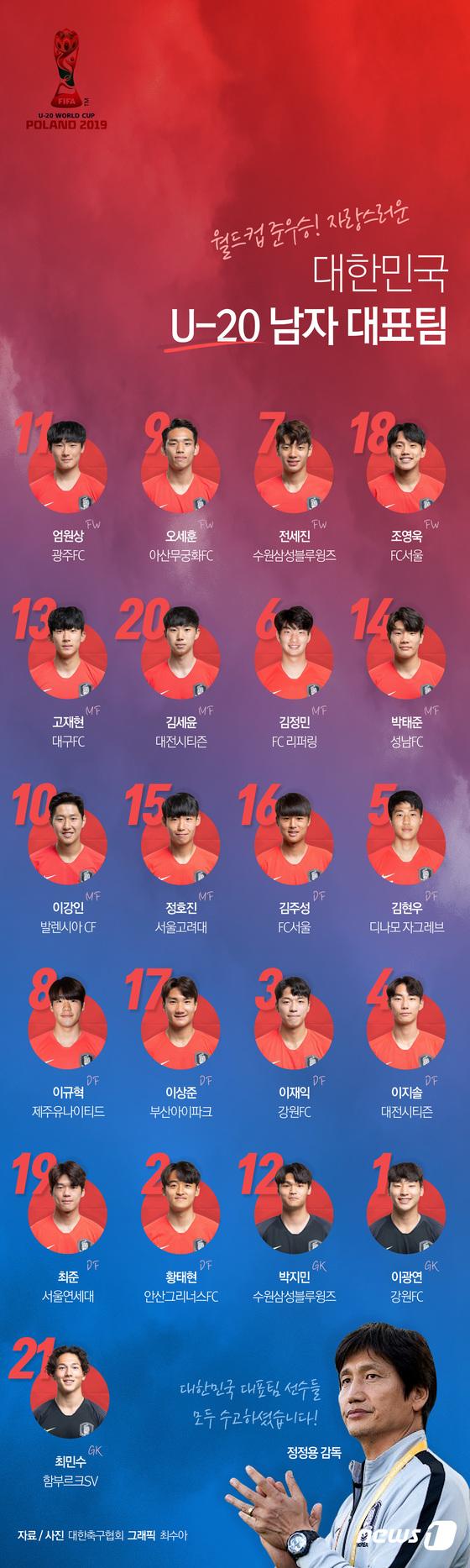 [그래픽뉴스] 사상 첫 준우승! 자랑스러운 U-20 남자 대표팀