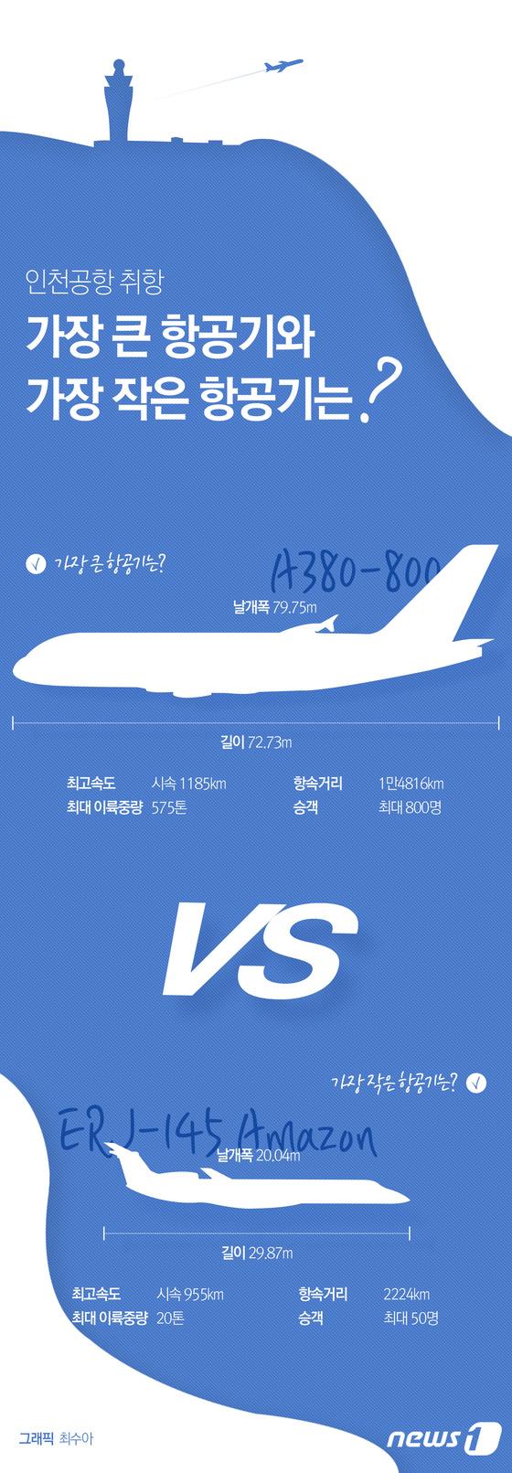 [그래픽뉴스] 인천공항 취항 가장 큰 항공기와 가장 작은 항공기는?