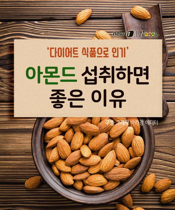 [카드뉴스][건강N쿡] 다이어트 식품으로 인기…아몬드 먹으면 좋은 이유