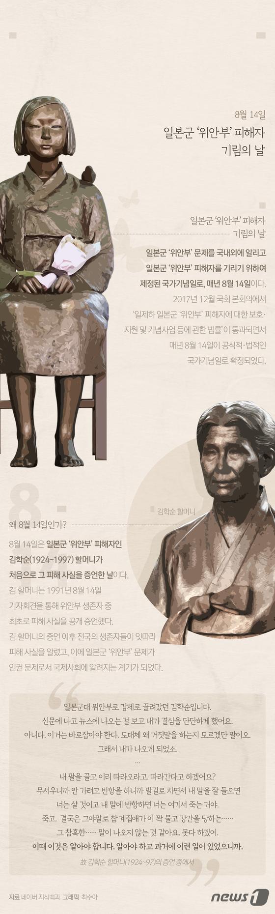 [그래픽뉴스] 일본군 \'위안부\' 피해자 기림의 날