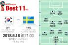 [월드컵] 고정관념 버리고 신태용호 보기… 스웨덴전 베스트11은