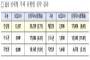 LH 전세형 공공주택 1.4만 가구 청약, 경쟁률 평균 3.4대 1