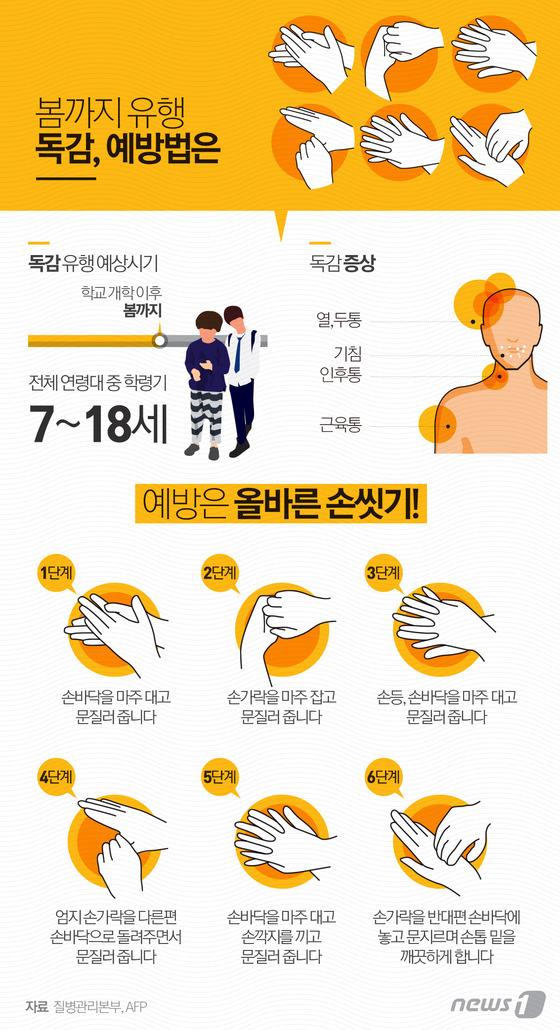 [그래픽뉴스] 봄까지 유행, 독감 예방법은?