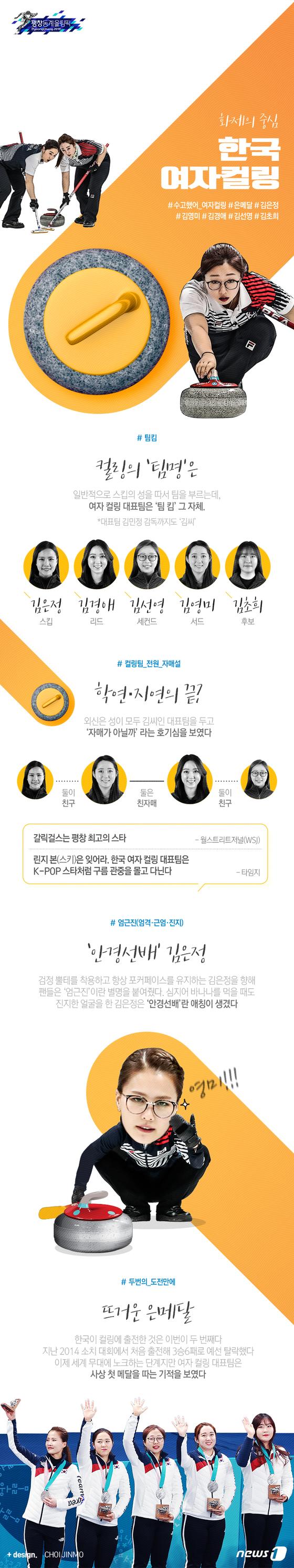 [그래픽뉴스]\