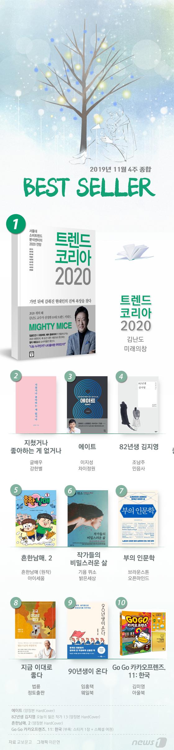 [그래픽뉴스] 11월 4주 종합 베스트셀러