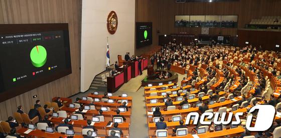 자유한국당 반발 속 2020년도 예산안  국회  본회의 통과