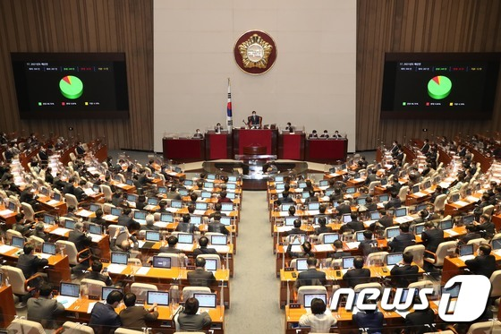 2021년도 예산안 가결되는 국회 본회의
