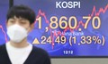 코스피 1.3% 상승...1,860선 '돌파'
