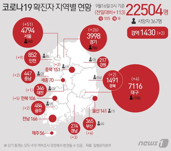 [그래픽] 코로나19 확진자 지역별 현황(16일)