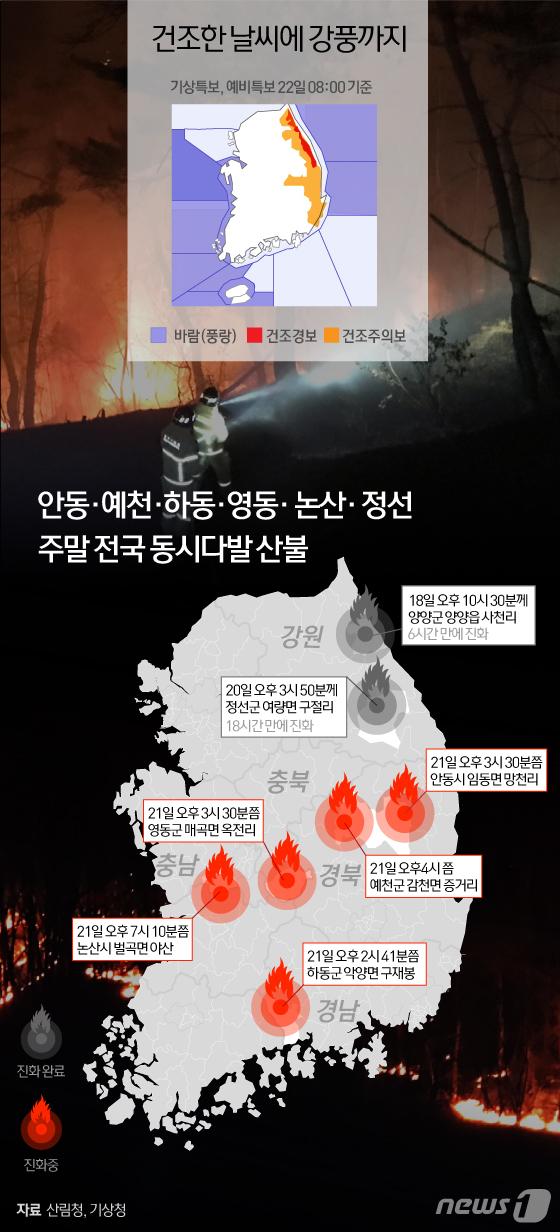 [그래픽뉴스] 강풍ㆍ건조주의 21일 전국 5곳 산불