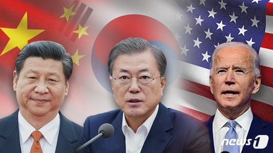 바이든, 미중 전쟁 플레어 발사 및 동맹국 단속 … 한국의 입장