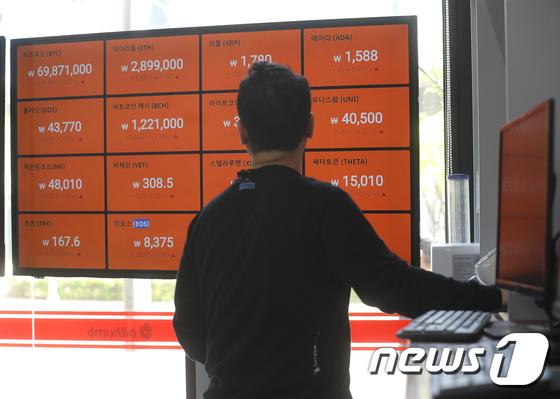 7000만원 밑으로 떨어진 비트코인
