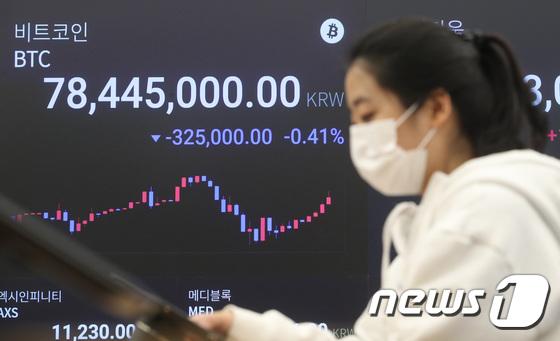 비트 코인 김치 프리미엄 무려 1,250 만원 … 주 2 배