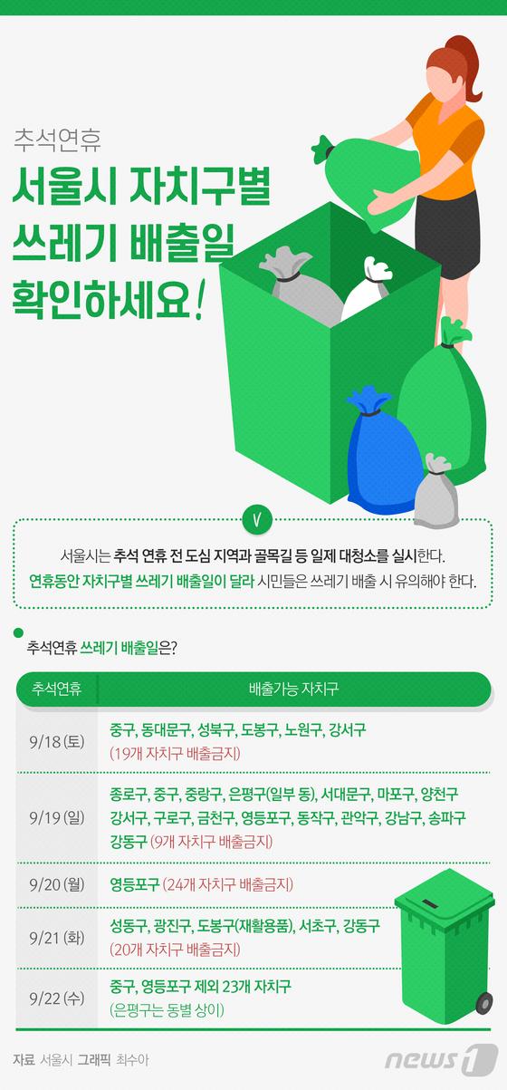 [그래픽뉴스] 추석연휴 서울시 자치구별 쓰레기 배출일